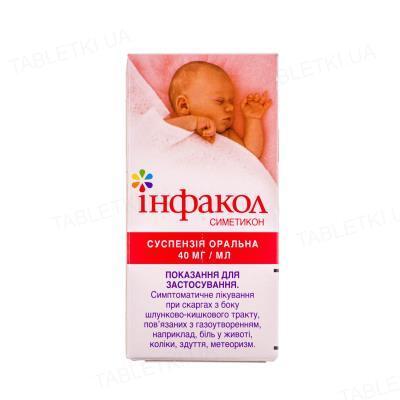Інфакол суспензія ор. 40 мг/мл по 50 мл у флак.