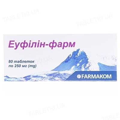 Эуфиллин-Фарм таблетки по 0,25 г №80