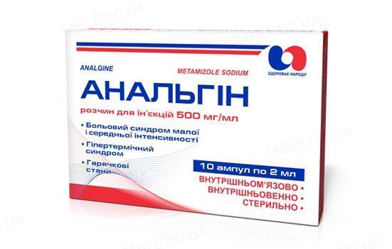 Анальгин раствор д/ин. 500 мг/мл по 2 мл №10 в амп.