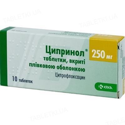 Ципринол таблетки, п/плен. обол. по 250 мг №10