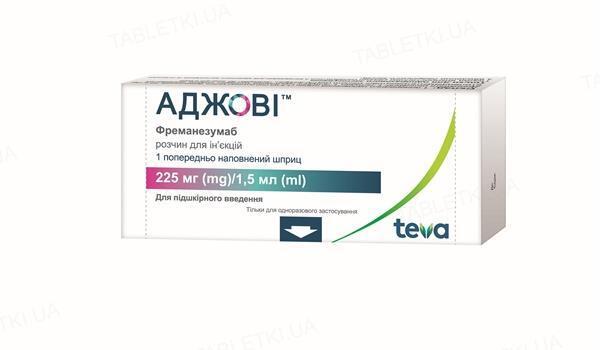 Аджови раствор д/ин. 225 мг/1.5 мл по 1.5 мл №1 в предвар. запол. шпр.